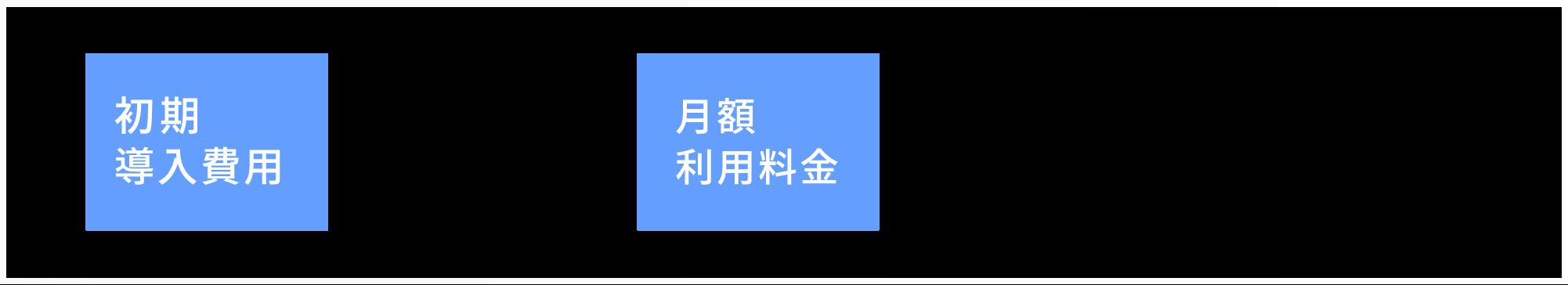 ・初期導入費用:0円 ・月額利用料金:1ステーションあたり 月額66,000円(税込)〜